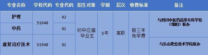 成都中医药大学附属医院针灸学校 四川省针灸学校