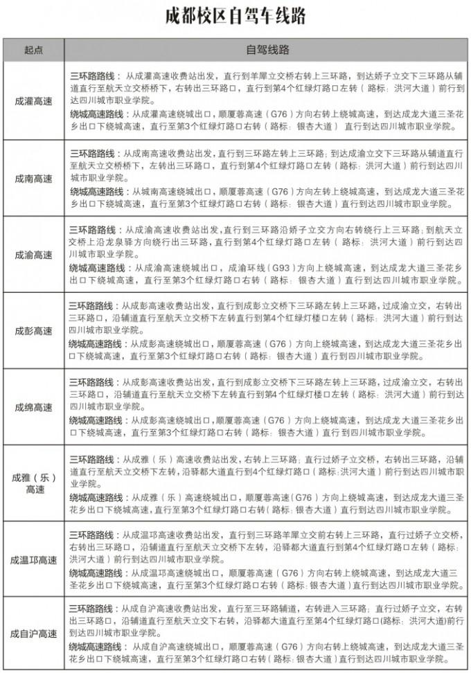 四川城市职业学院成都校区周边住宿情况及乘车线路