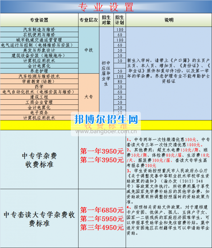 重庆渝州车辆工程技术学校招生简章